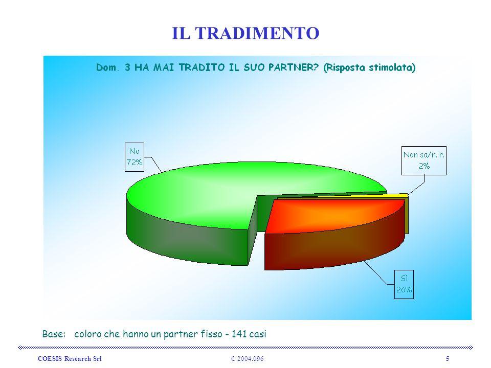 C 2004.096COESIS Research Srl6 LA FREQUENZA SETTIMANALE DEI RAPPORTI SESSUALI Base: 152 casi Valori: % Frequenza media settimanale: 1,9