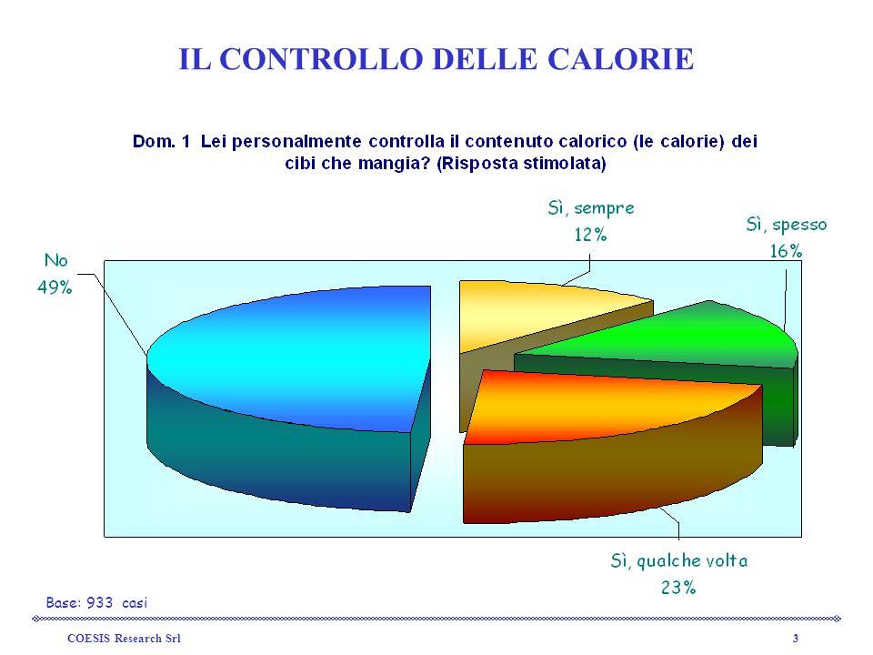 COESIS Research Srl3 IL CONTROLLO DELLE CALORIE Base: 933 casi