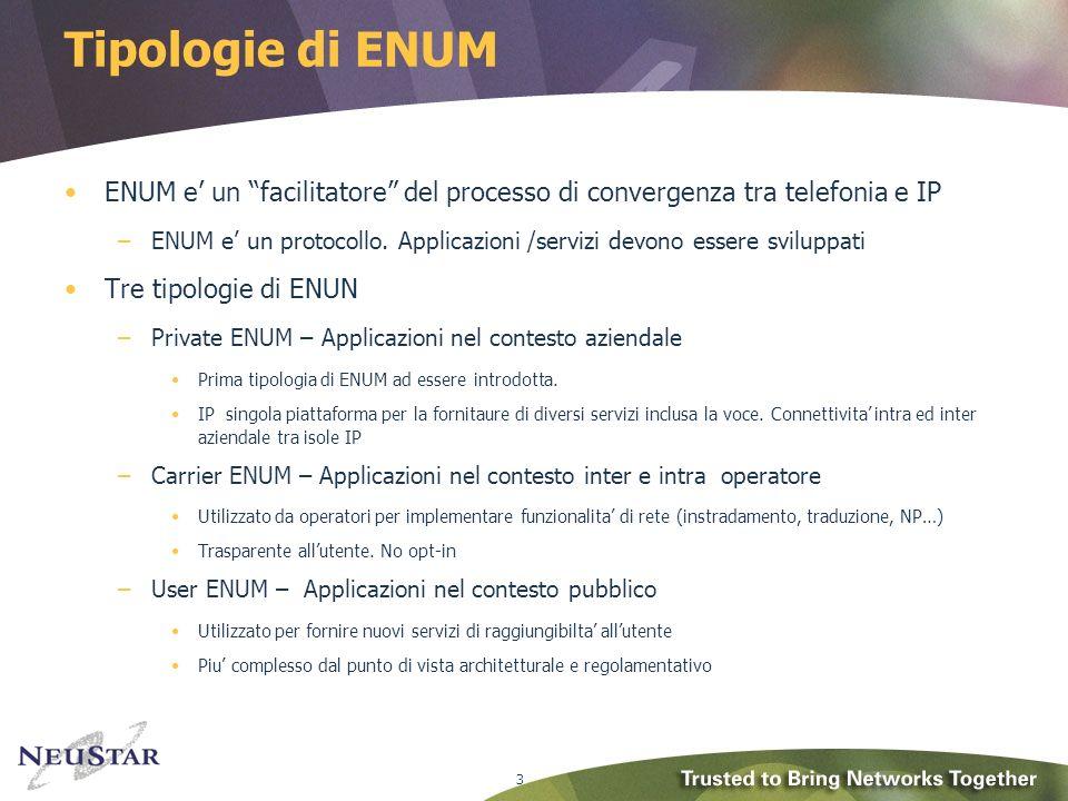 3 Tipologie di ENUM ENUM e un facilitatore del processo di convergenza tra telefonia e IP –ENUM e un protocollo.