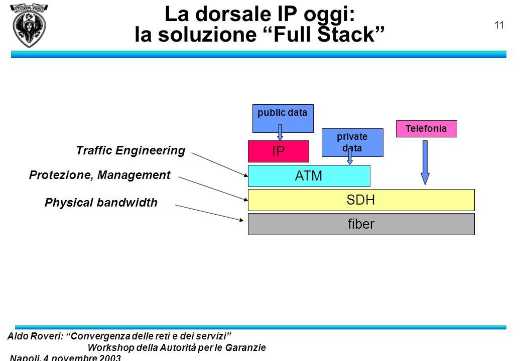 Aldo Roveri: Convergenza delle reti e dei servizi Workshop della Autorità per le Garanzie Napoli, 4 novembre 2003 nelle Comunicazioni 10 Contenuti l P