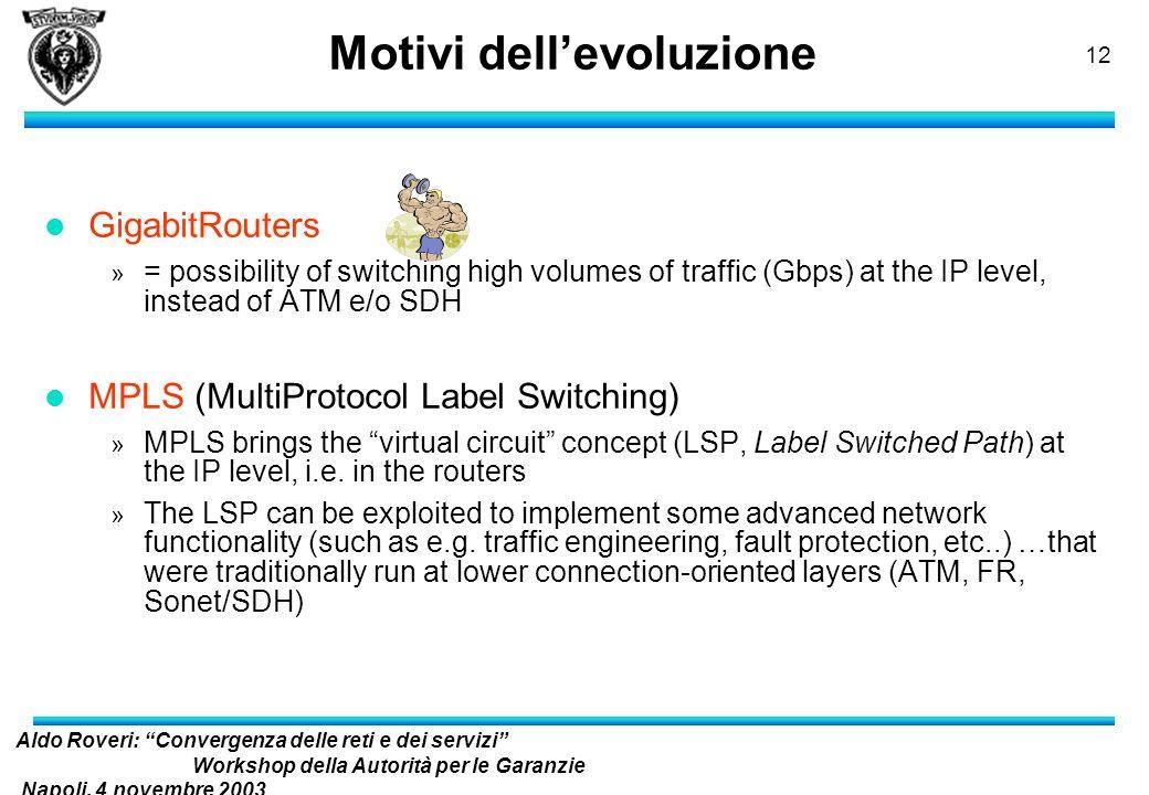 Aldo Roveri: Convergenza delle reti e dei servizi Workshop della Autorità per le Garanzie Napoli, 4 novembre 2003 nelle Comunicazioni 11 La dorsale IP