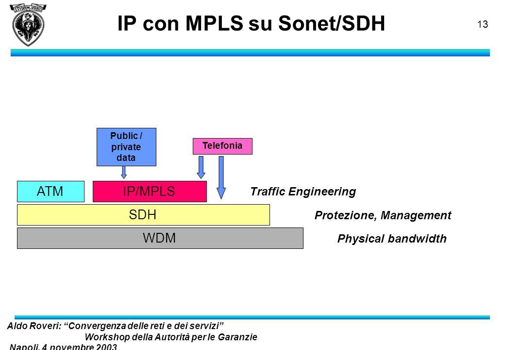 Aldo Roveri: Convergenza delle reti e dei servizi Workshop della Autorità per le Garanzie Napoli, 4 novembre 2003 nelle Comunicazioni 12 Motivi dellev