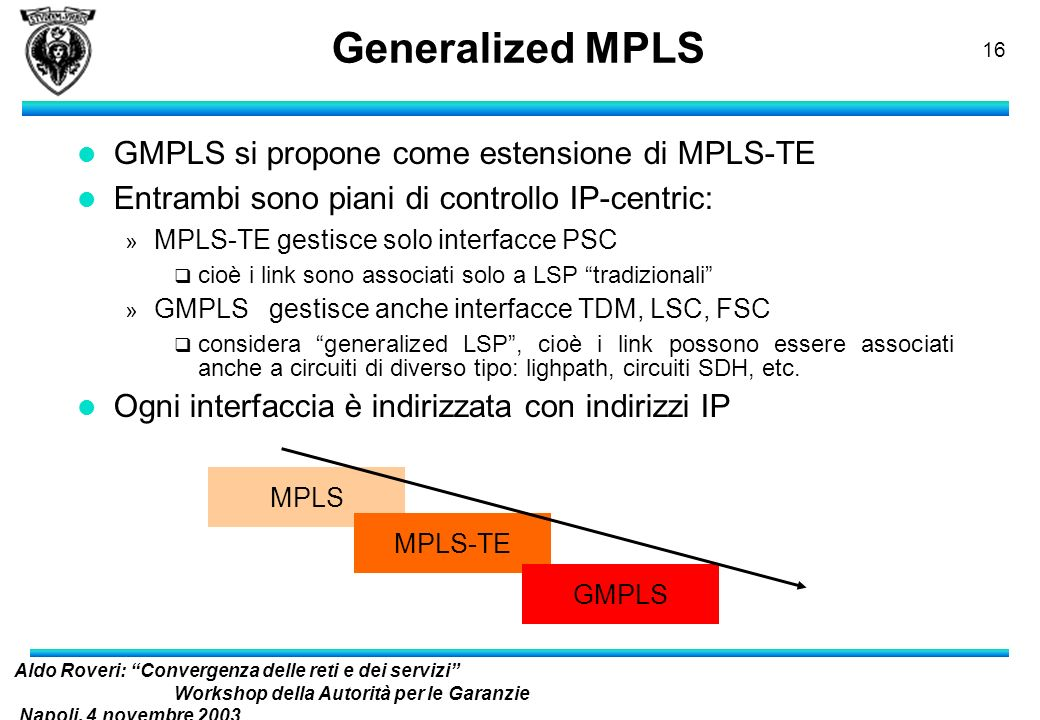 Aldo Roveri: Convergenza delle reti e dei servizi Workshop della Autorità per le Garanzie Napoli, 4 novembre 2003 nelle Comunicazioni 15 MPLS-TE a GMP