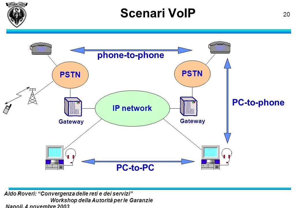 Aldo Roveri: Convergenza delle reti e dei servizi Workshop della Autorità per le Garanzie Napoli, 4 novembre 2003 nelle Comunicazioni 19 Contenuti l P