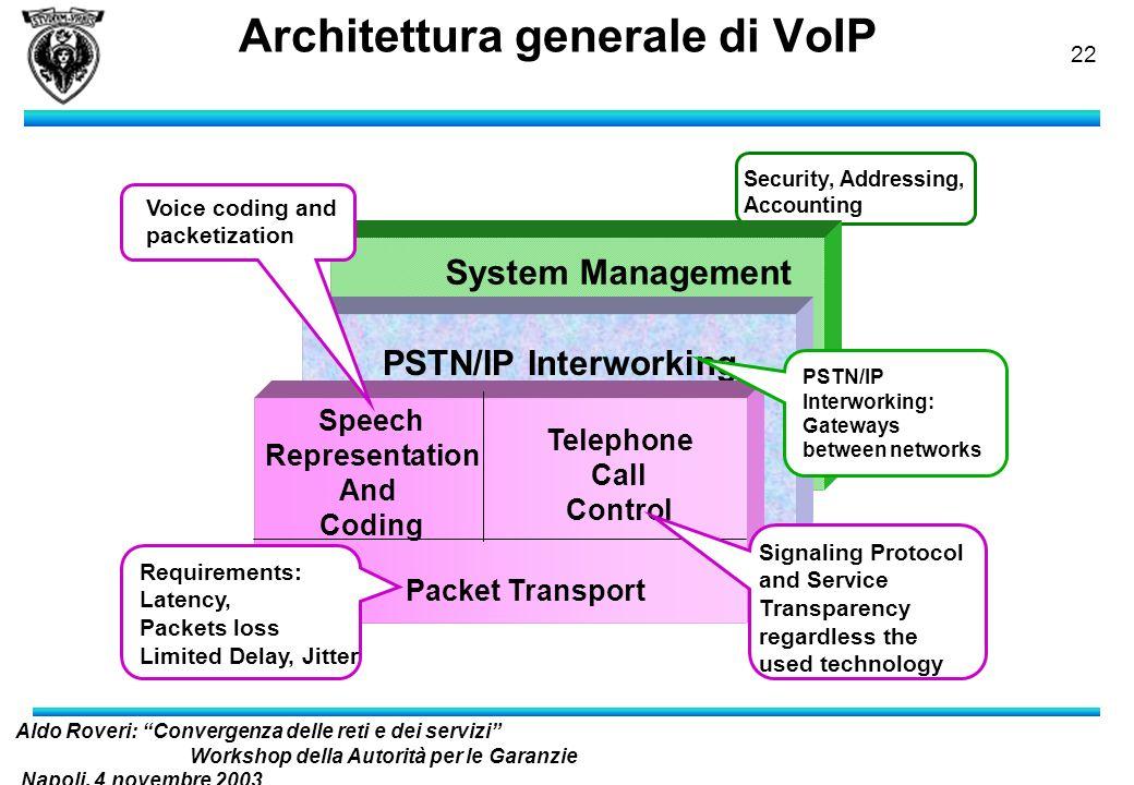 Aldo Roveri: Convergenza delle reti e dei servizi Workshop della Autorità per le Garanzie Napoli, 4 novembre 2003 nelle Comunicazioni 21 Motivazioni d