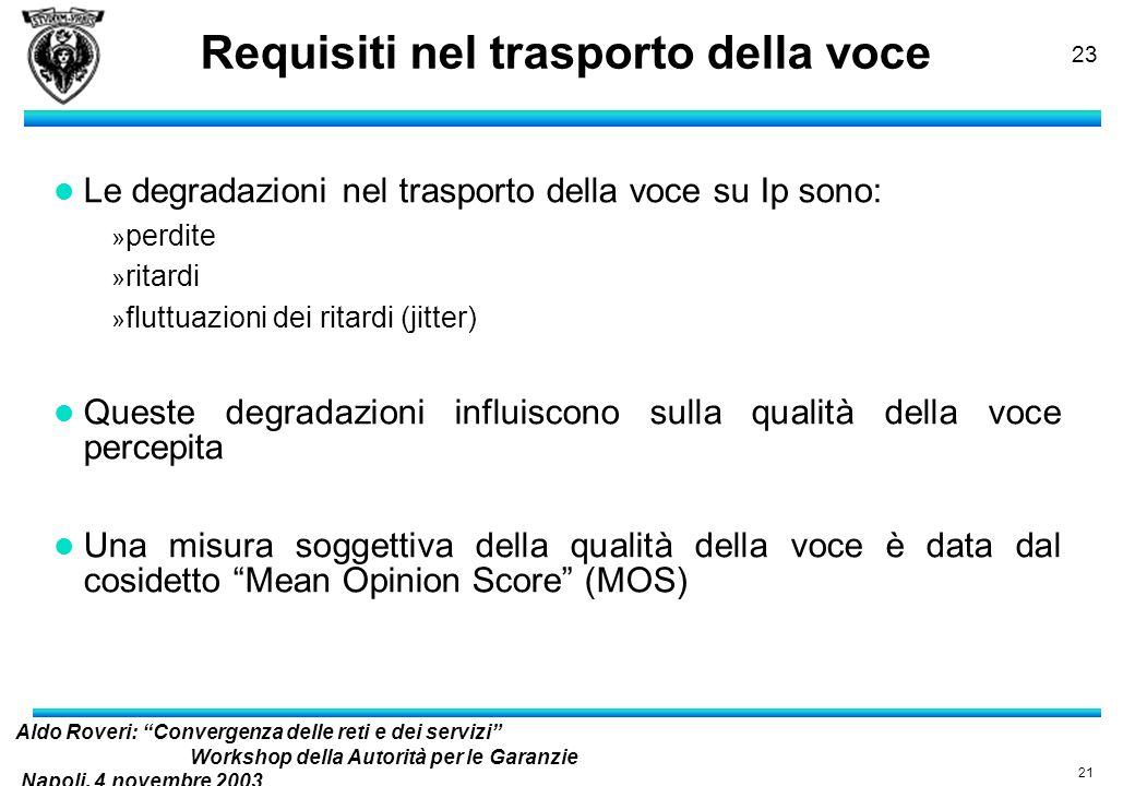 Aldo Roveri: Convergenza delle reti e dei servizi Workshop della Autorità per le Garanzie Napoli, 4 novembre 2003 nelle Comunicazioni 22 Architettura