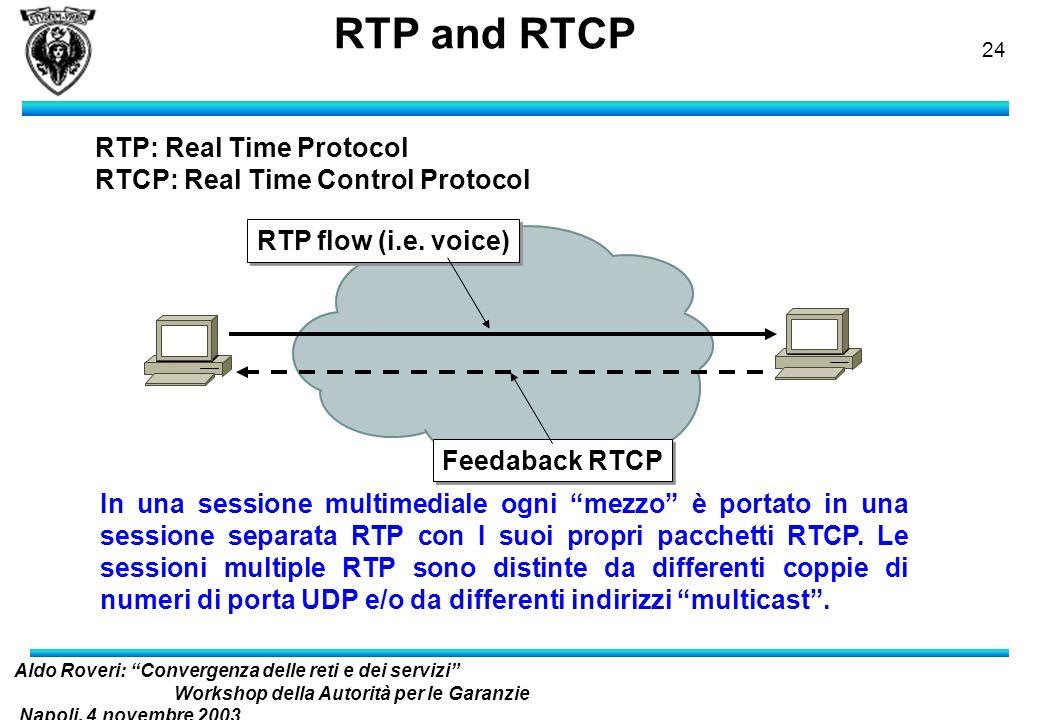 Aldo Roveri: Convergenza delle reti e dei servizi Workshop della Autorità per le Garanzie Napoli, 4 novembre 2003 nelle Comunicazioni 23 l Le degradaz