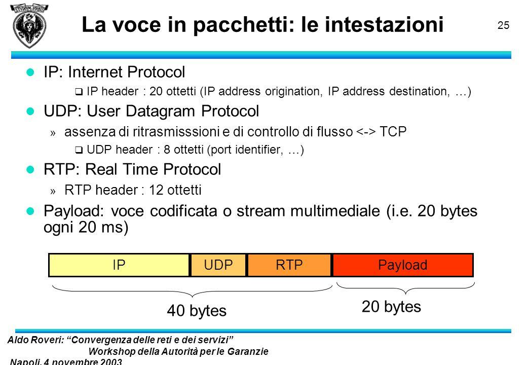Aldo Roveri: Convergenza delle reti e dei servizi Workshop della Autorità per le Garanzie Napoli, 4 novembre 2003 nelle Comunicazioni 24 RTP and RTCP