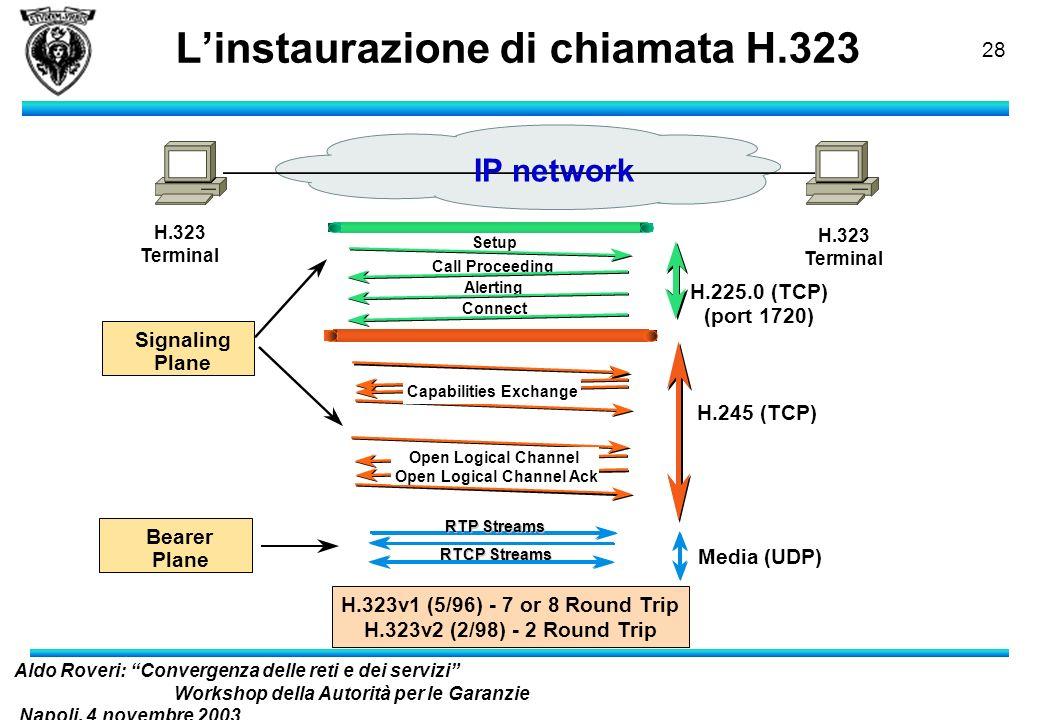 Aldo Roveri: Convergenza delle reti e dei servizi Workshop della Autorità per le Garanzie Napoli, 4 novembre 2003 nelle Comunicazioni 27 IP UDPTCP RTP