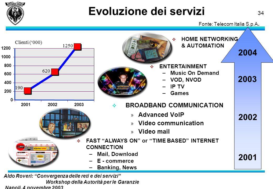 Aldo Roveri: Convergenza delle reti e dei servizi Workshop della Autorità per le Garanzie Napoli, 4 novembre 2003 nelle Comunicazioni 33 Contenuti l P