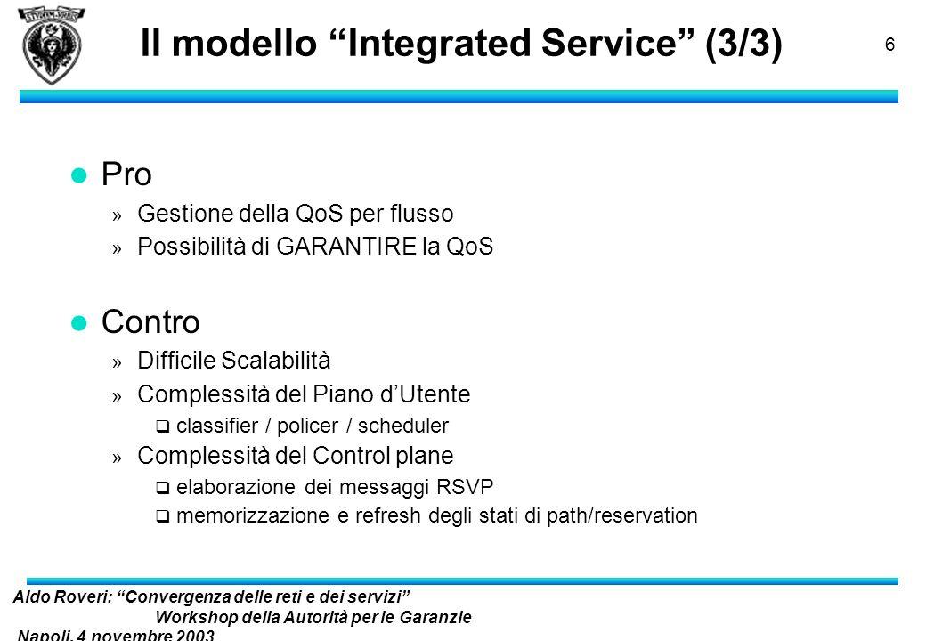 Aldo Roveri: Convergenza delle reti e dei servizi Workshop della Autorità per le Garanzie Napoli, 4 novembre 2003 nelle Comunicazioni 5 Il modello Int