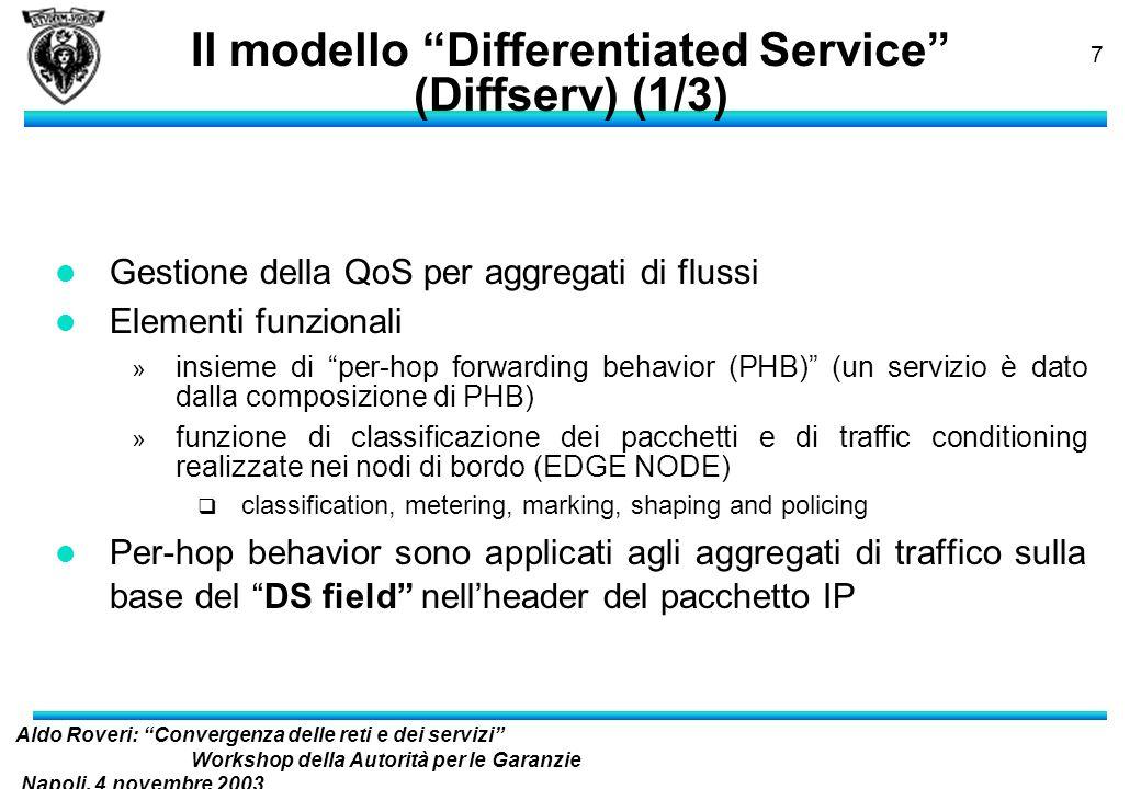 Aldo Roveri: Convergenza delle reti e dei servizi Workshop della Autorità per le Garanzie Napoli, 4 novembre 2003 nelle Comunicazioni 6 Il modello Int