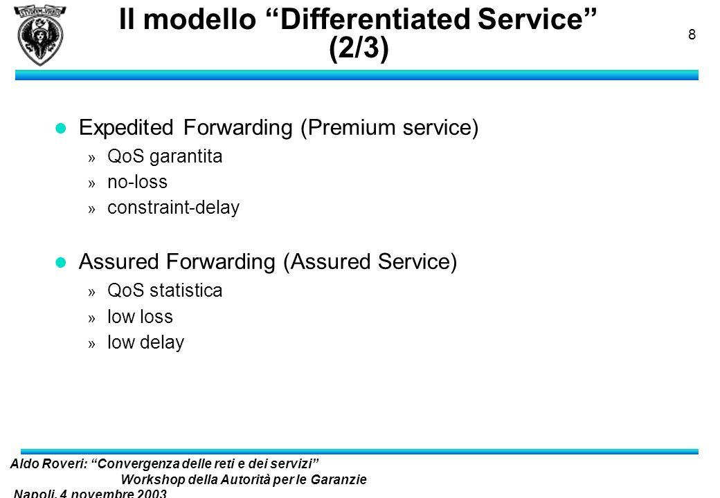 Aldo Roveri: Convergenza delle reti e dei servizi Workshop della Autorità per le Garanzie Napoli, 4 novembre 2003 nelle Comunicazioni 7 Il modello Dif