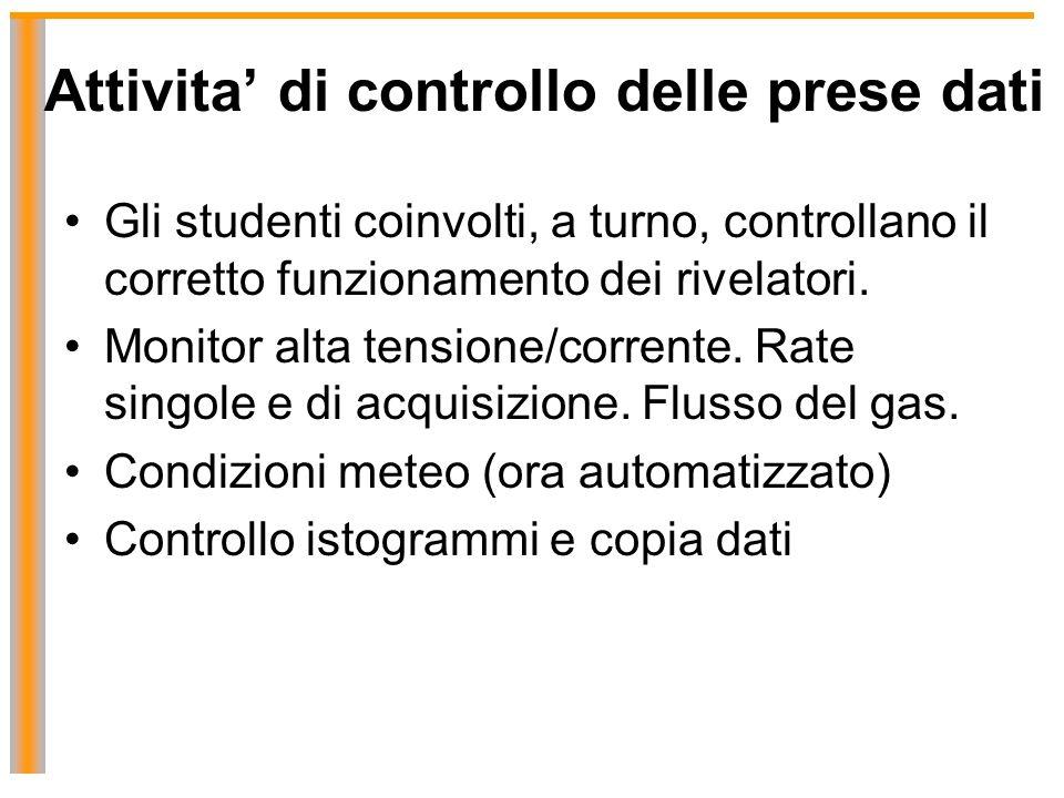 Attivita di controllo delle prese dati Gli studenti coinvolti, a turno, controllano il corretto funzionamento dei rivelatori. Monitor alta tensione/co