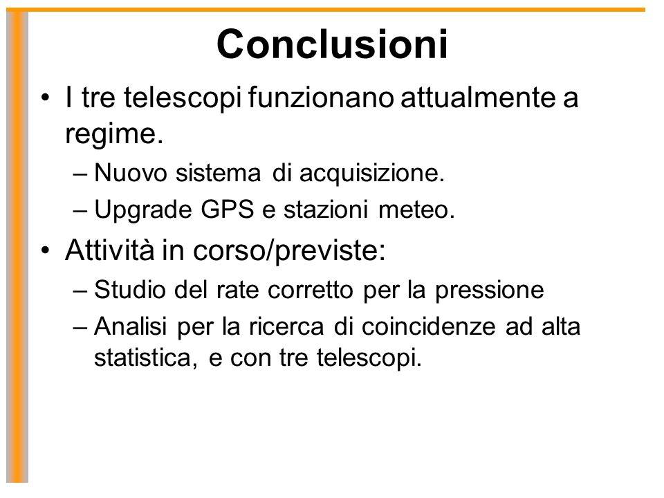 Conclusioni I tre telescopi funzionano attualmente a regime. –Nuovo sistema di acquisizione. –Upgrade GPS e stazioni meteo. Attività in corso/previste