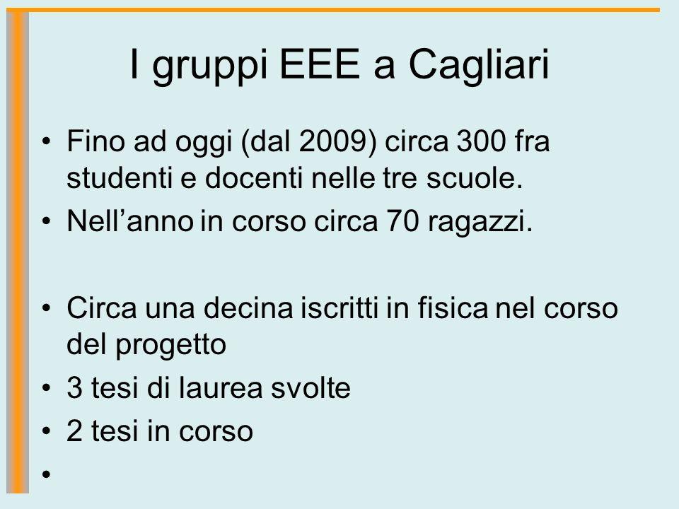 I gruppi EEE a Cagliari Fino ad oggi (dal 2009) circa 300 fra studenti e docenti nelle tre scuole. Nellanno in corso circa 70 ragazzi. Circa una decin