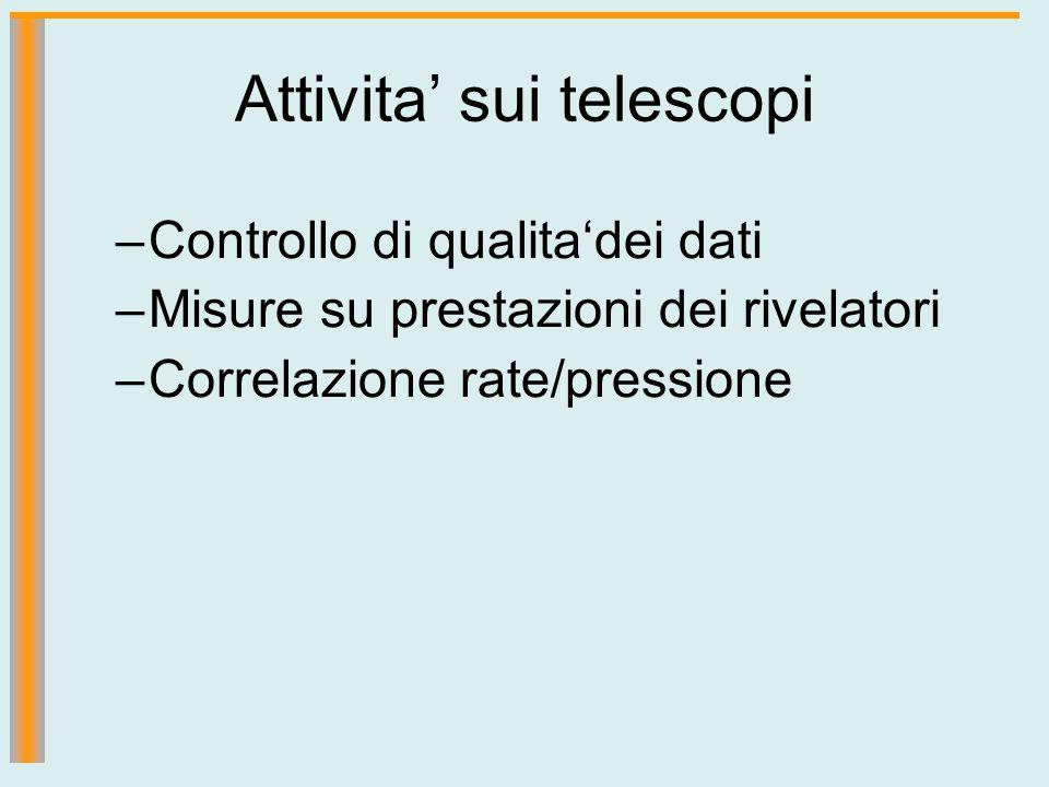Attivita sui telescopi –Controllo di qualitadei dati –Misure su prestazioni dei rivelatori –Correlazione rate/pressione