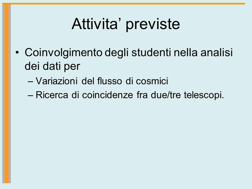 Attivita previste Coinvolgimento degli studenti nella analisi dei dati per –Variazioni del flusso di cosmici –Ricerca di coincidenze fra due/tre telescopi.