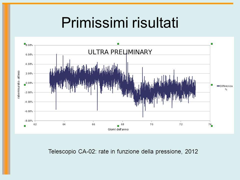 Primissimi risultati Telescopio CA-02: rate in funzione della pressione, 2012