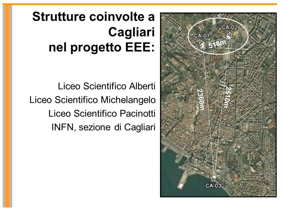 Strutture coinvolte a Cagliari nel progetto EEE: Liceo Scientifico Alberti Liceo Scientifico Michelangelo Liceo Scientifico Pacinotti INFN, sezione di Cagliari 518m 2360m 2510m