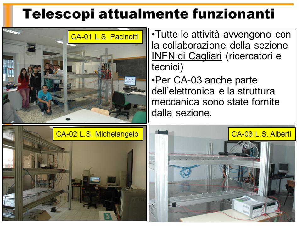Telescopi attualmente funzionanti Tutte le attività avvengono con la collaborazione della sezione INFN di Cagliari (ricercatori e tecnici) Per CA-03 anche parte dellelettronica e la struttura meccanica sono state fornite dalla sezione.