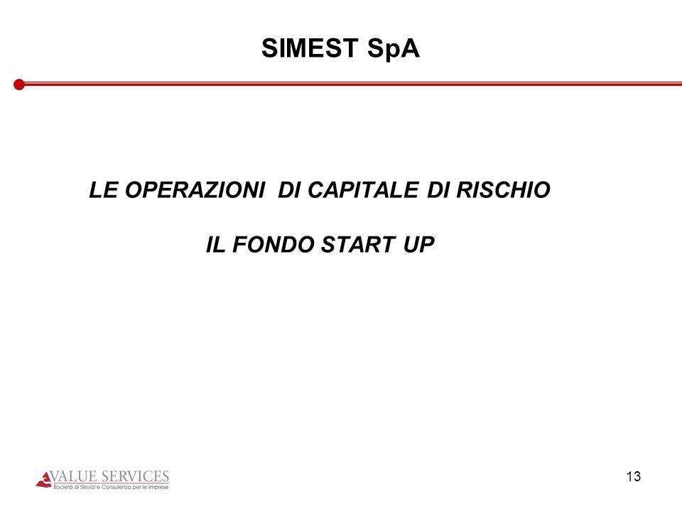 13 SIMEST SpA LE OPERAZIONI DI CAPITALE DI RISCHIO IL FONDO START UP