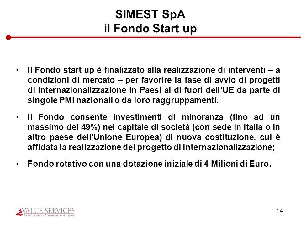 14 SIMEST SpA il Fondo Start up Il Fondo start up è finalizzato alla realizzazione di interventi – a condizioni di mercato – per favorire la fase di a