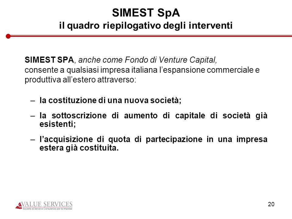 20 SIMEST SpA il quadro riepilogativo degli interventi SIMEST SPA, anche come Fondo di Venture Capital, consente a qualsiasi impresa italiana lespansi