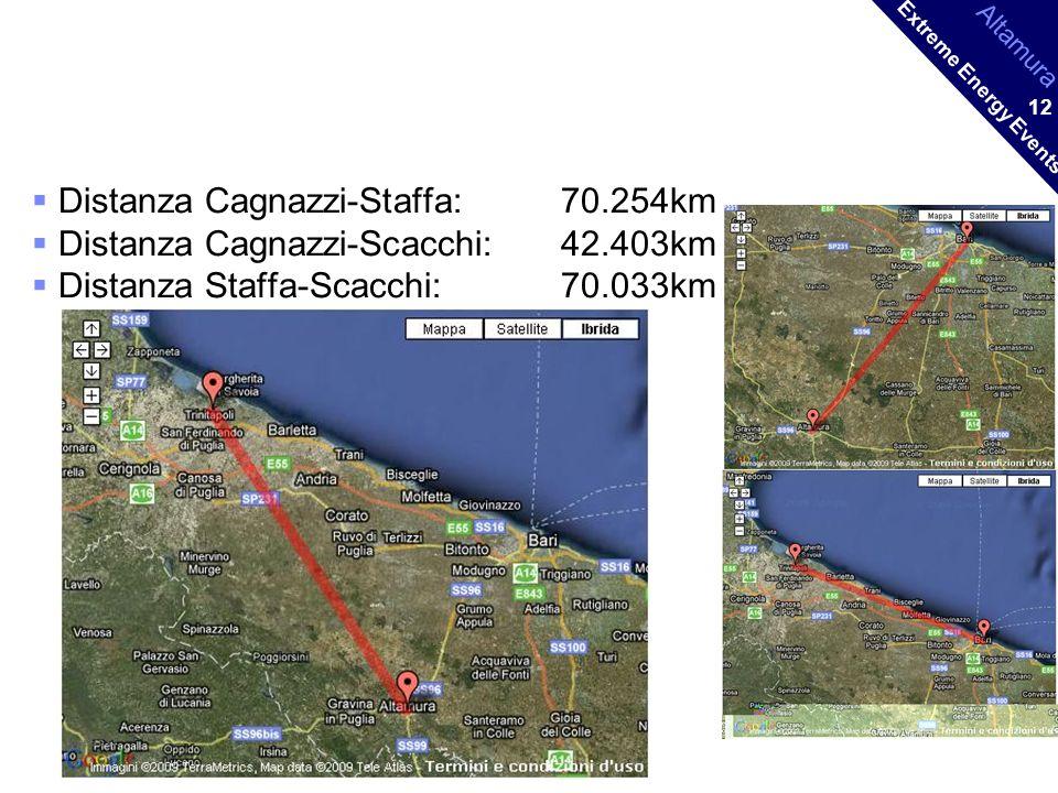 Altamura Extreme Energy Events 12 Distanza Cagnazzi-Staffa: 70.254km Distanza Cagnazzi-Scacchi: 42.403km Distanza Staffa-Scacchi:70.033km
