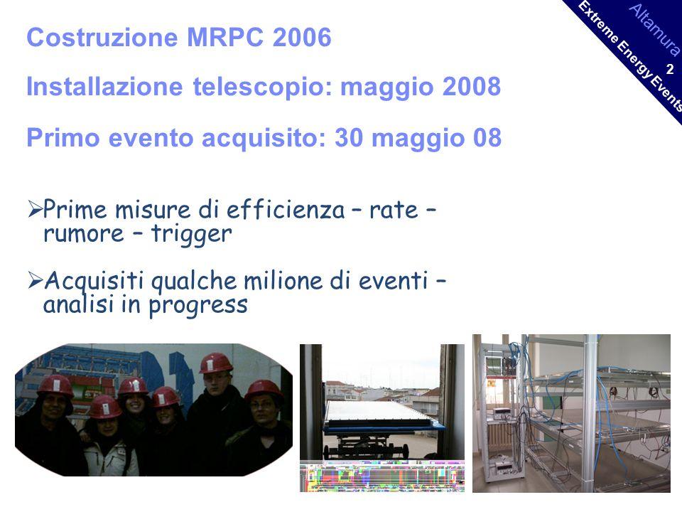 Altamura Extreme Energy Events 3 Controllo e monitoraggio telescopio Turni di controllo settimanali Logbook Manuale operativo DVD-documentario sulle attività svolte realizzato coninvolgendo il gruppo del Linguaggio Filmico