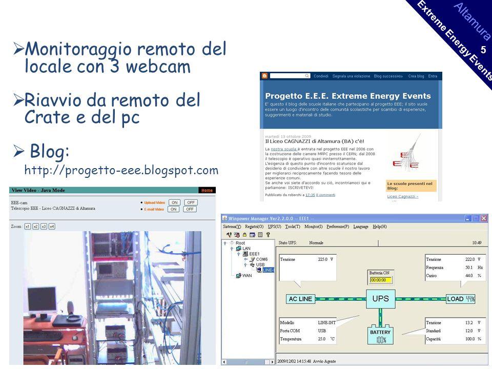 Altamura Extreme Energy Events 5 Monitoraggio remoto del locale con 3 webcam Riavvio da remoto del Crate e del pc Blog: http://progetto-eee.blogspot.com