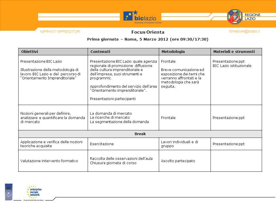 formazione@biclazio.it Focus Orienta Prima giornata – Roma, 5 Marzo 2012 (ore 09:30/17:30) formazione@biclazio.it ASPIRANTI IMPRENDITORI ObiettiviContenutiMetodologiaMateriali e strumenti Presentazione BIC Lazio Illustrazione della metodologia di lavoro BIC Lazio e del percorso di Orientamento Imprenditoriale Presentazione BIC Lazio quale agenzia regionale di promozione diffusione della cultura imprenditoriale e dellimpresa, suoi strumenti e programmi; Approfondimento del servizio dellarea Orientamento imprenditoriale.