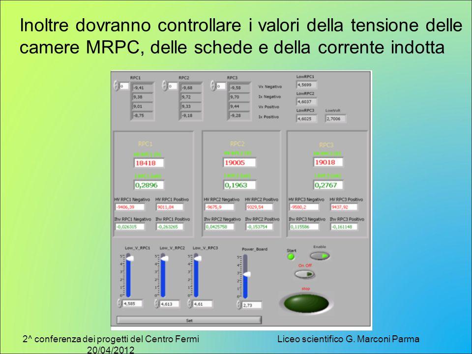 2^ conferenza dei progetti del Centro Fermi 20/04/2012 Liceo scientifico G. Marconi Parma Inoltre dovranno controllare i valori della tensione delle c
