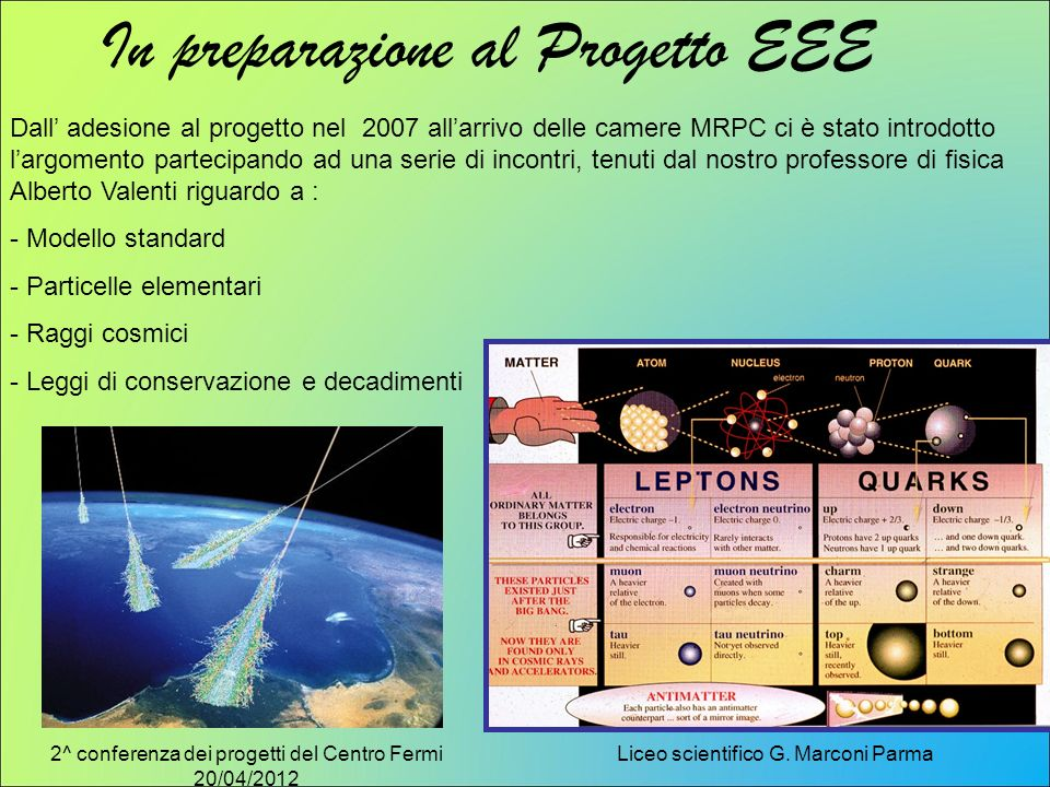 2^ conferenza dei progetti del Centro Fermi 20/04/2012 Liceo scientifico G. Marconi Parma Dall adesione al progetto nel 2007 allarrivo delle camere MR