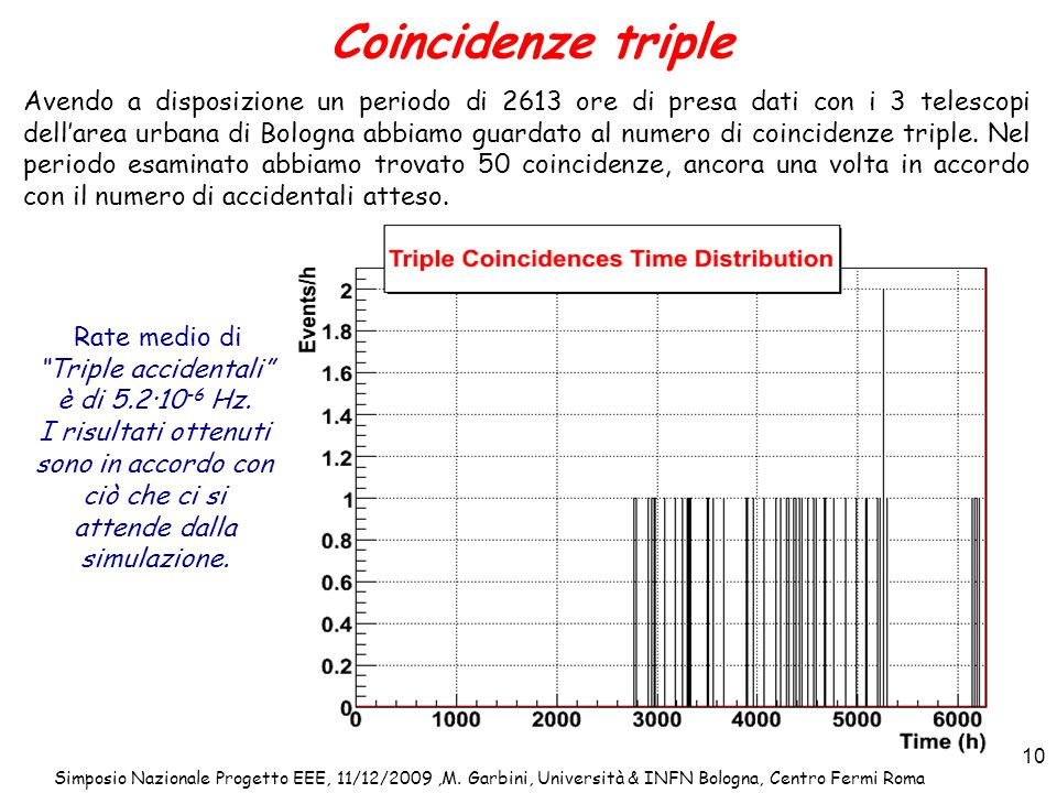 Simposio Nazionale Progetto EEE, 11/12/2009,M. Garbini, Università & INFN Bologna, Centro Fermi Roma 10 Coincidenze triple Avendo a disposizione un pe