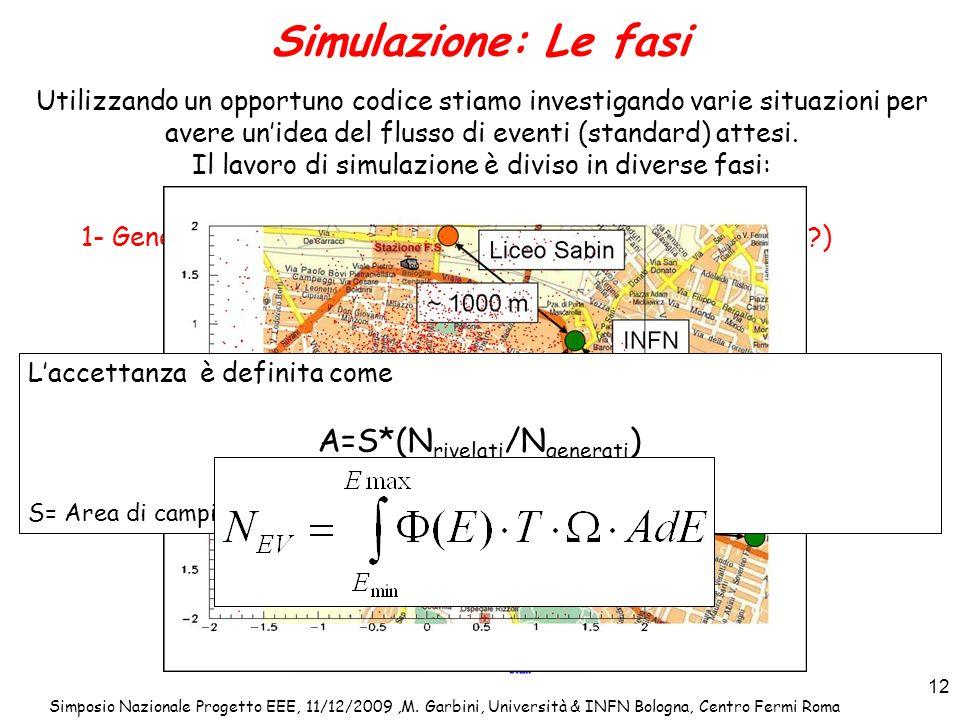Simposio Nazionale Progetto EEE, 11/12/2009,M. Garbini, Università & INFN Bologna, Centro Fermi Roma 12 Utilizzando un opportuno codice stiamo investi