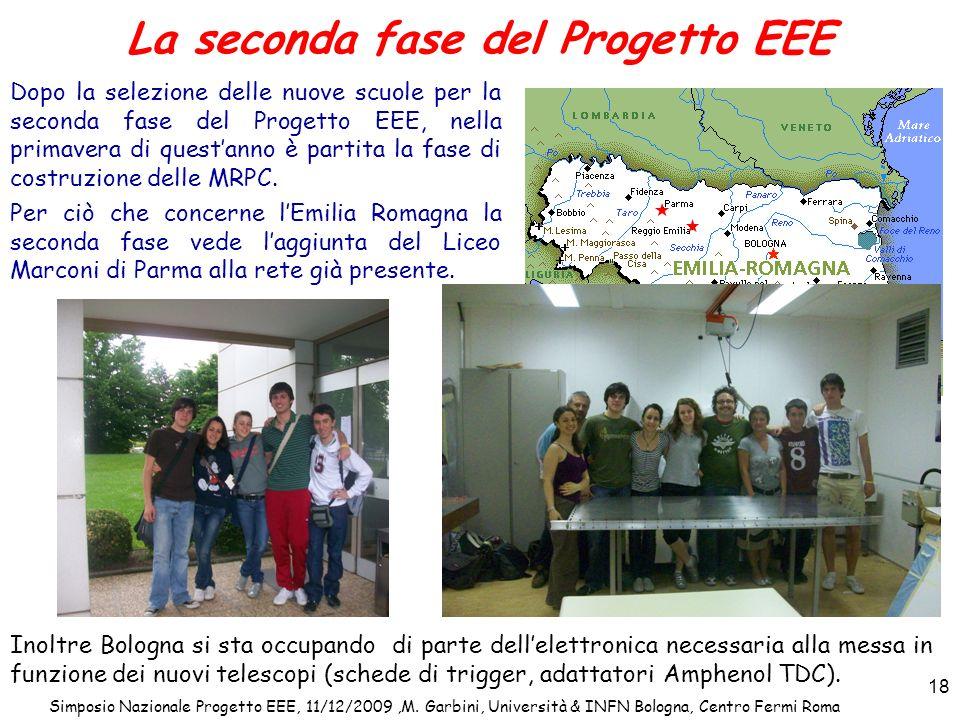 Simposio Nazionale Progetto EEE, 11/12/2009,M. Garbini, Università & INFN Bologna, Centro Fermi Roma 18 La seconda fase del Progetto EEE Dopo la selez