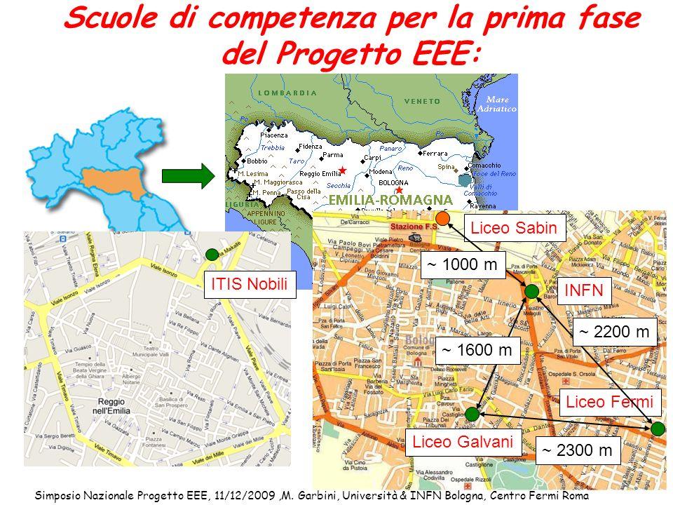 Simposio Nazionale Progetto EEE, 11/12/2009,M. Garbini, Università & INFN Bologna, Centro Fermi Roma 3 Scuole di competenza per la prima fase del Prog