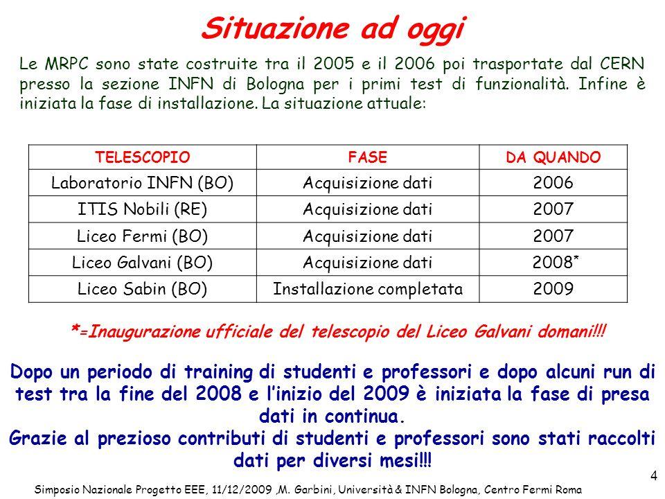 Simposio Nazionale Progetto EEE, 11/12/2009,M. Garbini, Università & INFN Bologna, Centro Fermi Roma 4 Situazione ad oggi TELESCOPIOFASEDA QUANDO Labo