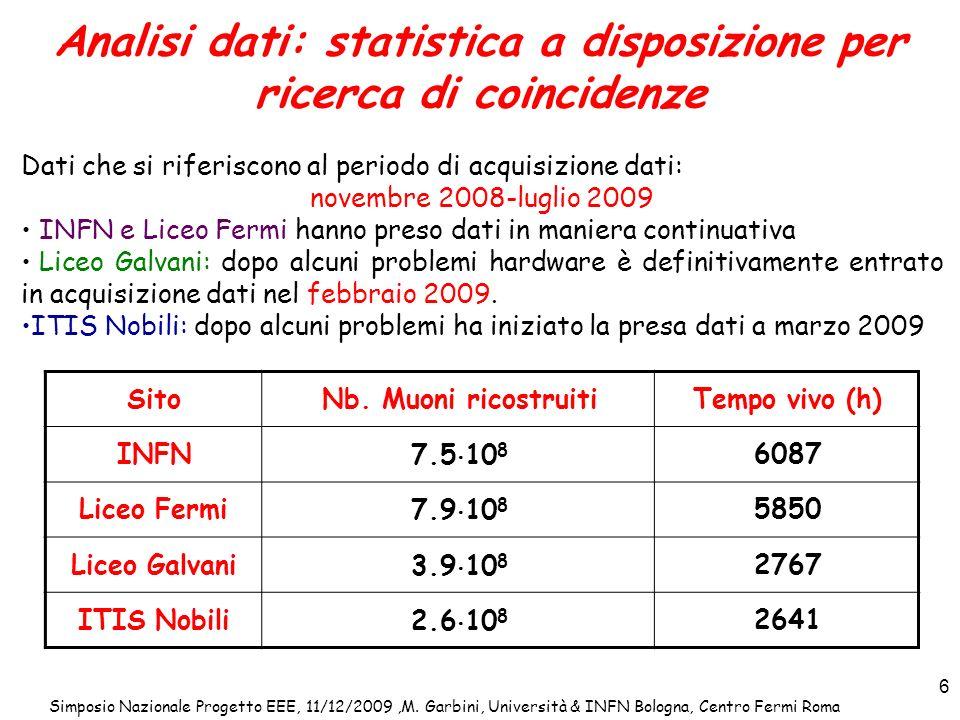 Simposio Nazionale Progetto EEE, 11/12/2009,M. Garbini, Università & INFN Bologna, Centro Fermi Roma 6 Dati che si riferiscono al periodo di acquisizi