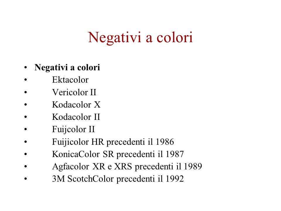Negativi a colori Ektacolor Vericolor II Kodacolor X Kodacolor II Fuijcolor II Fuijicolor HR precedenti il 1986 KonicaColor SR precedenti il 1987 Agfa