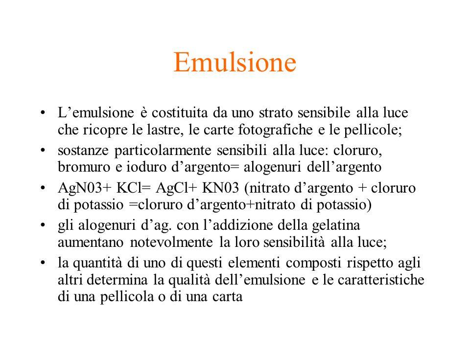 Emulsione Lemulsione è costituita da uno strato sensibile alla luce che ricopre le lastre, le carte fotografiche e le pellicole; sostanze particolarme