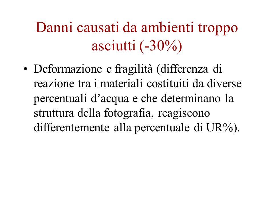 Danni causati da ambienti troppo asciutti (-30%) Deformazione e fragilità (differenza di reazione tra i materiali costituiti da diverse percentuali da