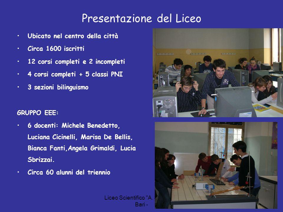 Presentazione del Liceo Ubicato nel centro della città Circa 1600 iscritti 12 corsi completi e 2 incompleti 4 corsi completi + 5 classi PNI 3 sezioni