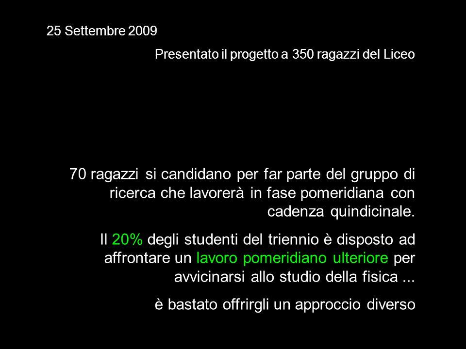 25 Settembre 2009 Presentato il progetto a 350 ragazzi del Liceo 70 ragazzi si candidano per far parte del gruppo di ricerca che lavorerà in fase pomeridiana con cadenza quindicinale.