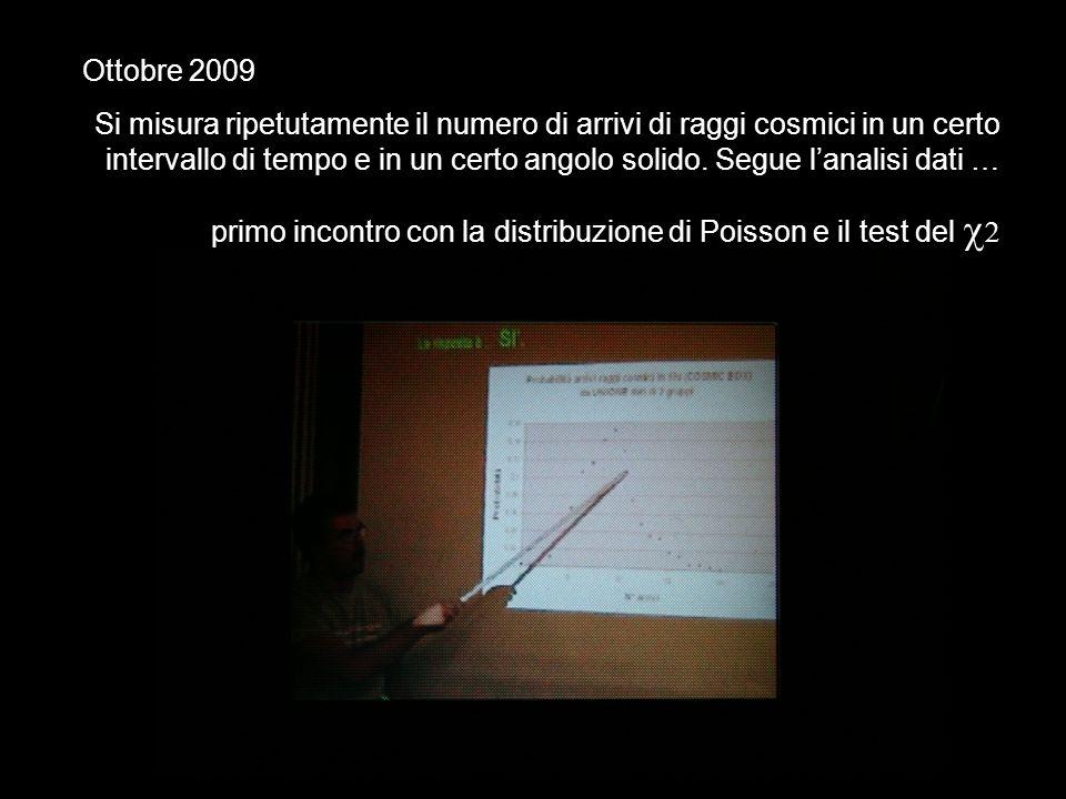 Ottobre 2009 Si misura ripetutamente il numero di arrivi di raggi cosmici in un certo intervallo di tempo e in un certo angolo solido.