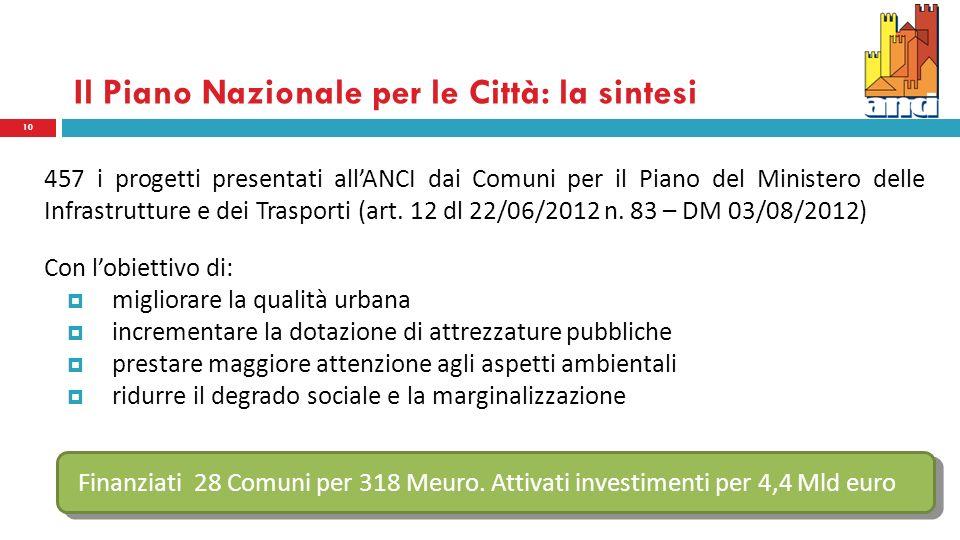 Il Piano Nazionale per le Città: la sintesi 457 i progetti presentati allANCI dai Comuni per il Piano del Ministero delle Infrastrutture e dei Trasporti (art.