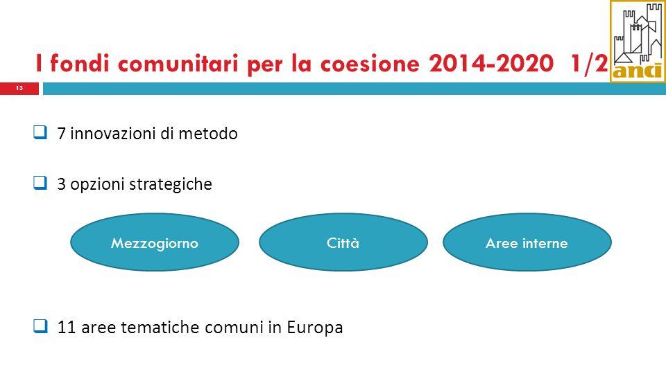 I fondi comunitari per la coesione 2014-2020 1/2 7 innovazioni di metodo 3 opzioni strategiche 11 aree tematiche comuni in Europa 13 MezzogiornoCittàAree interne