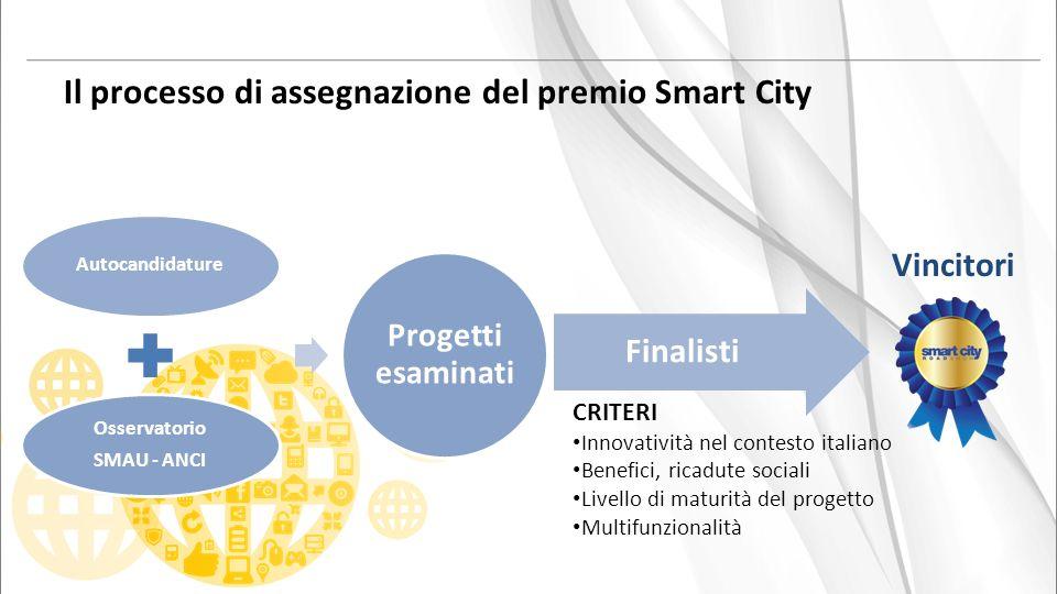Il processo di assegnazione del premio Smart City Autocandidature Osservatorio SMAU - ANCI Progetti esaminati Finalisti Vincitori CRITERI Innovatività nel contesto italiano Benefici, ricadute sociali Livello di maturità del progetto Multifunzionalità