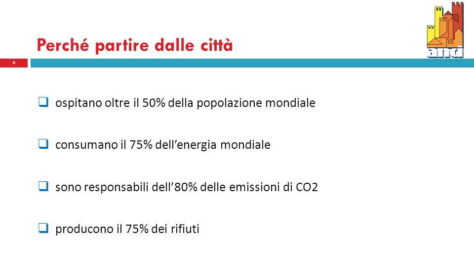 Perché partire dalle città ospitano oltre il 50% della popolazione mondiale consumano il 75% dellenergia mondiale sono responsabili dell80% delle emissioni di CO2 producono il 75% dei rifiuti 6